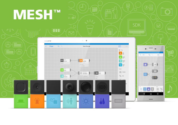 MESH : An Instant IoT Toolkit